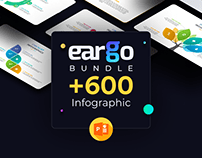 Eargo Bundle | Infographic Powerpoint Template
