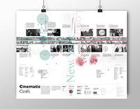 Cinematic Cities