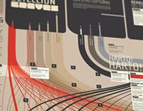 Infographic - Computer Virus