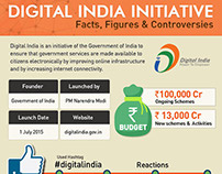 Digital India Initiative: facts, figures, Controversies