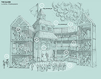 Cervantes&Shakespeare illustrations. ELPAIS