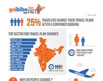 goibibo infographics