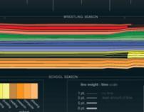 Activity Infographic