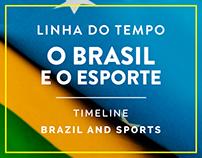 O Brasil e o Esporte - CCBB; Casa Brasil