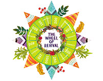 The Wheel Of Revival- Board Game