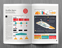 BOAT Magazine - Headline Figures
