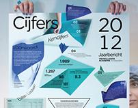 Vrijwilligersacademie Amsterdam - Annual Report 2012