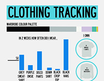 Clothing Tracking Infographic