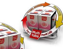 Multitabs Counter Top Unit