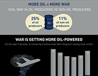 Blood Oil infographic