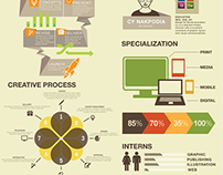 Creative Team Workflow Infographic