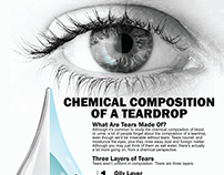 Science Notes Teardrop Project