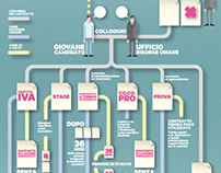 "BGX - Infographics on ""Amica"" magazine"