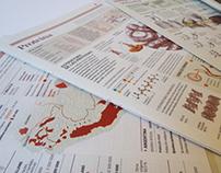 Infografías - Diario Clarín