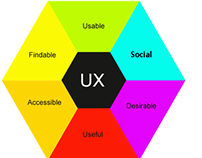 Socio-cultural User Experience (SX) and SxD