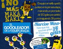 Infografía campeonato ecuatoriano de fútbol