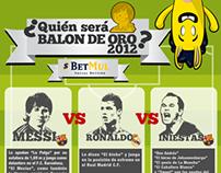 Infografía Balon de Oro 2012