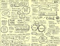 2013 TEDx Harambee Event [Sketchnotes]