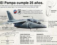 El Pampa cumple 25 años