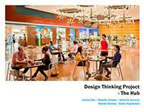 Design Thinking Project: Entrepreneurship Class