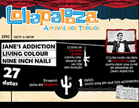 Infográfico: Lollapalooza Através dos Tempos