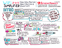 Marriott WiFi Simplified Sketchnotes
