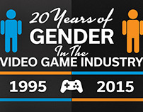 20 Years Of Gender In The Video Game Industry