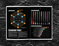 CIMA Financial Magazine - Changing Times