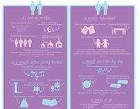 Content Design - Infographic & Face Book Creatives