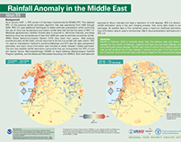 Rainfall Anomaly in the Middle East