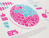 Percentage and charts infographics templates