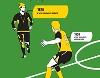 Infographic football evolution.