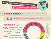 WOMEN DAY INFOGRAPHIC