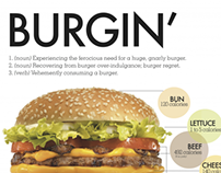 BURGIN (an infographic)