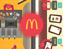 McDonald's :: Open Door Program
