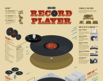 1702 Record Player Infographic Poster