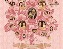 The Hartono Family Tree