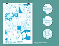 hearScope: winner design / wennerontwerp