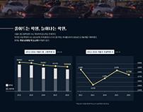 Inforgraphic Website
