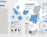African Ebola Outbreak Infographic