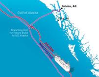 Akorn: Network Diversity for Alaska