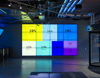 Klarna Data Wall – real-time data visualization