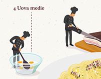 Piccoli Chef per una grande Tradizione