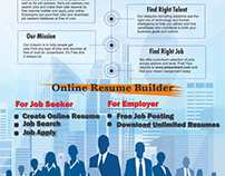 Jobsentrant - A Portal for Employers and Candidates