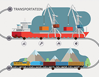 Transport Infographic.