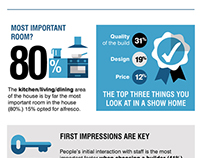 Allworth Homes Infographic