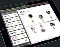 Ace Metrix iPad App
