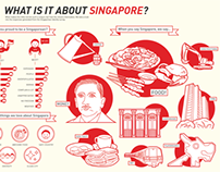 """What is it about Singapore?"" Infographic"