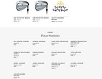 Titleist.com Responsive Website Design