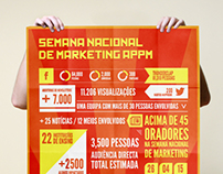 "APPM ""A Re-evolução do Marketing"""
